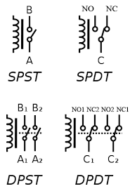 identify terminal pins of a relay out reference to datasheet figure 1 various normal designations of relay relays that are normally used in electronic circuits are spdt