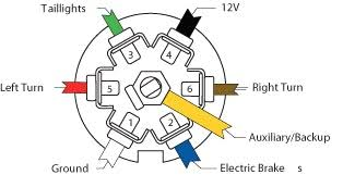 rv plug wire diagram wiring diagrams 7 pin trailer wiring diagram with brakes at 7 Wire Connector Wiring Diagram