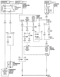 2000 Jeep Grand Cherokee Wiring Diagram