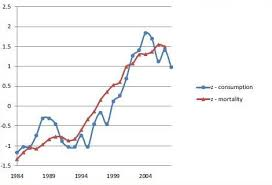 Alcohol Uk Term In Impact Clear And Not Consumption Longer Policy Trend But Falls -