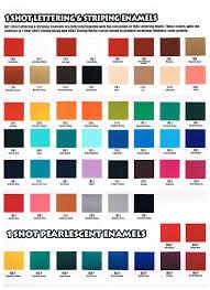 Paint Chart Images Online