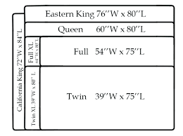 Bed sizes chart comparison Inches Bed Sizing Eastern King Bed Size Elegant Gallery Sizing Chart Queen Full Eastern King Bed Size Comparison In Cm Driivme Bed Sizing Eastern King Bed Size Elegant Gallery Sizing Chart Queen