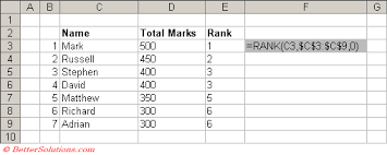 Rank Functions Excel Excel Functions Rank Eq