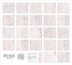 Kanji Alphabet Chart The Japanese Writing System Japanese Lessons
