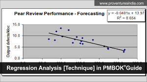 Pmi Decision Making Chart Overview Of Regression Analysis In Project Management Knowledge