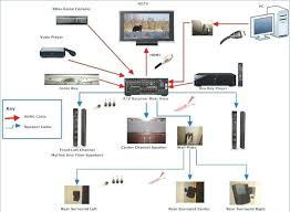 home theater o que business in western com per nk to awesome home theater wiring diagram