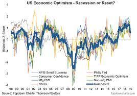 Consumer Confidence Historical Chart Tight Job Market In U S Loan Growth In China Investing Com