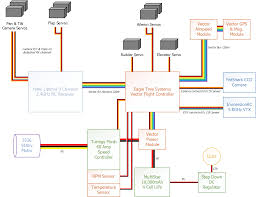 3 way light switch wiring schematic images fig 1 two way post wiring diagram eagle pictures all the