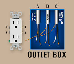 electrical wall outlet three sets of wires home diagram of outlet