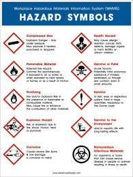 Tdg Symbols Chart Hazard Awareness Chart Western Safety Sign