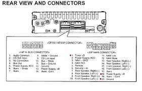 2000 honda civic alarm wiring diagram download wiring diagram Honda Civic Wiring Harness Diagram 2000 honda civic alarm wiring diagram medium size of 1995 honda civic ignition wiring diagram
