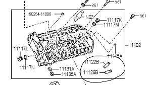 ls460 and ls600h hesitation on acceleration and or p2119 ls460 cylinder head