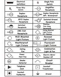good looking bathroom heater wiring diagram pin electrical symbols electrical schematic symbols chart pdf at Heater Symbol Wiring Diagram