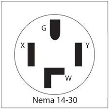 nema 14 50r wiring diagram periodic & diagrams science Nema 14 30r Wiring Diagram nema 14 30r wiring diagram auto Nema 14-30R Test