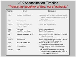 Jfk Thought Control And Thought Crimes Lewrockwell