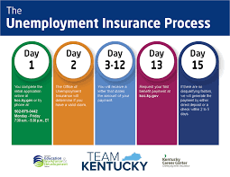 Can you sometimes think about. Kentucky Career Center Attention Important Ui Messages