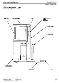 toyota electric truck 6bdru15 6bru18 6bru23 6bsu20 6bsu25 toyota electric truck 6bdru15 6bru18 6bru23 6bsu20 6bsu25 workshop service manual