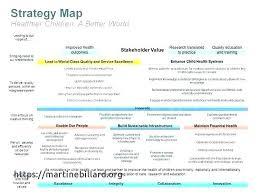 Strategic Plan Example Template