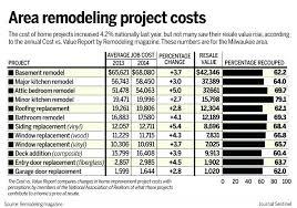 average renovation costs average kitchen renovation cost canada . average  renovation costs ...