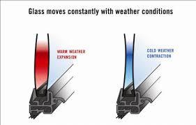 solar pumping and why windows fail