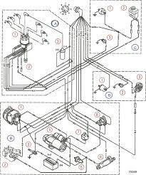 volvo penta 5 0 gxi wiring diagram ~ wiring diagram portal ~ \u2022 1999 Volvo Penta Wiring Schematics volvo penta 5 0 gxi wiring diagram images gallery