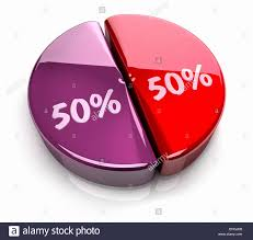 50 Percent Pie Chart Pie Chart 50 50 Percent Stock Photo 79656371 Alamy