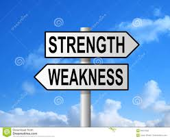 strength weakness signpost stock photo image  strength weakness signpost