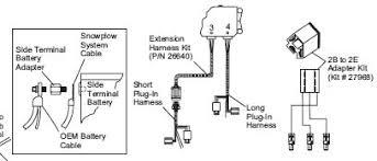 plow wiring diagram car wiring diagram download cancross co Western Wiring Harness Western Wiring Harness #77 western wiring harness thru the grill