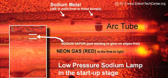the sodium lamp how it works and history the neon gas lights at a lower temperature as the temperature increases the sodium begins to vaporize and the lamp turns to a pure yellow