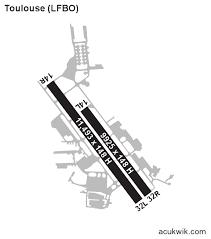 Lfbo Toulouse Blagnac General Airport Information