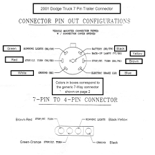 wiring diagram for 7 pin truck connector wiring diagrams 4 pin trailer wiring at 7 Pin Trailer Connector Diagram