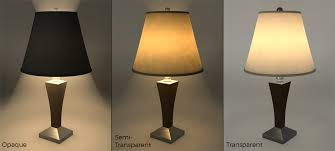 lighting lamp shades. Translucency Refers To The Amount Of Light That Passes Through Lampshade . Lighting Lamp Shades N