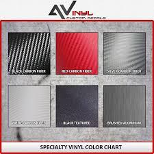 Hood Blackout Vinyl Decal For Dodge Ram 1500 09 17 Alphavinyl