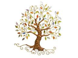 >tree of life 3d effect wall art samiksha s samiksha tree of life 3d effect wall art samiksha s wall art www