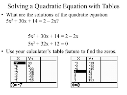 solving a quadratic equation with tables what are the solutions of the quadratic equation 5x 2