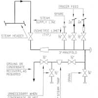 tc 1818a wiring diagram wiring diagram libraries heat trace wiring diagram wiring u0026 schematics diagramschematic of a steam trace system heat trace