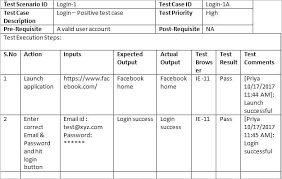 Software Test Case Template Qa Test Case Template
