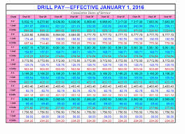 2016 Drill Pay Chart 16 Detailed Usmc Pay Grade