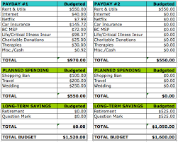 Biweekly Budget Template Excel Bi Monthly Budget Template Semi Monthly Budget Funfpandroidco