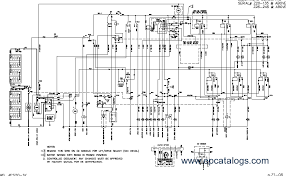 genie s40 wiring diagram wiring diagrams and schematics 6 1170x630 jpg diagram crown wiring picker forkliftsstock get image