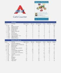 44 Exceptional Carb Counting Chart Printable Kongdian