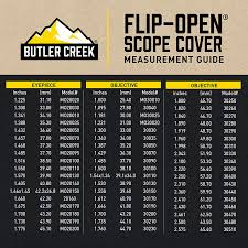 Vortex Scope Cover Size Chart 17 Disclosed Scope Size Chart