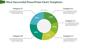 Powerpoint Chart Templates Powerpoint Chart Templates