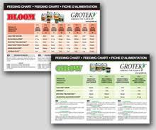 Grotek Organic Fertilizers Plant Nutrients And