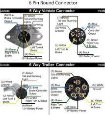 6 pin to 7 pin trailer wiring diagram 7 Pin Wiring Diagram trailer wiring diagram on trailer wiring connector diagrams for 6 7 pin wiring diagram trailer