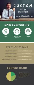 Custom Essay Help Custom Essay Help Custom Essay Writing Help Online In