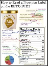 keto t nutrition label infographic