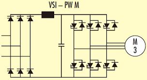 frequency converter basics voltage source inverter circuit