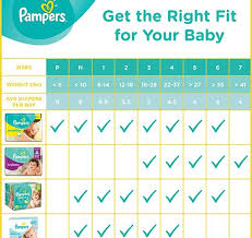 52 Prototypic Diapers Per Day By Age