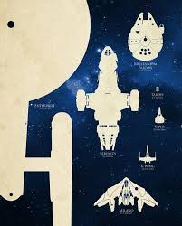 Ssc 01 Starships Size Comparison Chart Poster Print Poster